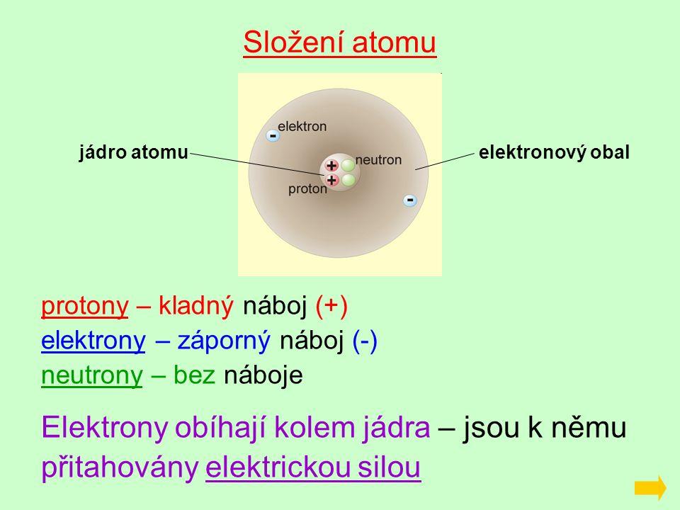 Složení atomu protony – kladný náboj (+) elektrony – záporný náboj (-) neutrony – bez náboje Elektrony obíhají kolem jádra – jsou k němu přitahovány elektrickou silou jádro atomu elektronový obal