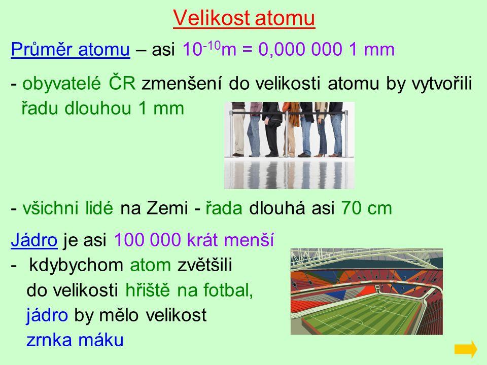 Velikost atomu Průměr atomu – asi 10 -10 m = 0,000 000 1 mm - obyvatelé ČR zmenšení do velikosti atomu by vytvořili řadu dlouhou 1 mm - všichni lidé na Zemi - řada dlouhá asi 70 cm Jádro je asi 100 000 krát menší -kdybychom atom zvětšili do velikosti hřiště na fotbal, jádro by mělo velikost zrnka máku