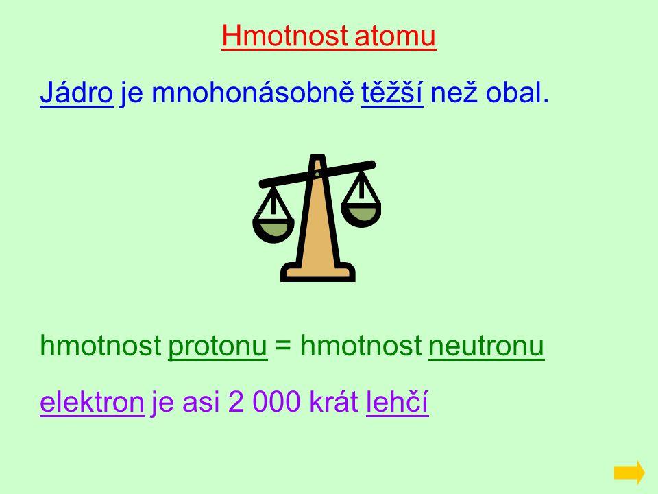 Hmotnost atomu Jádro je mnohonásobně těžší než obal. hmotnost protonu = hmotnost neutronu elektron je asi 2 000 krát lehčí