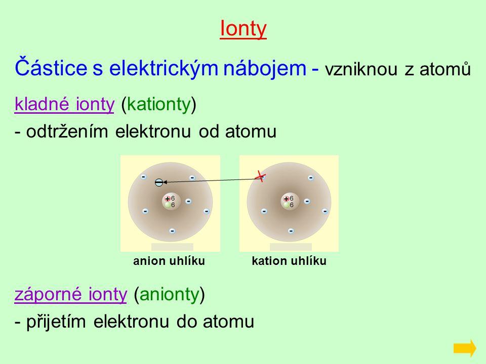 Ionty Částice s elektrickým nábojem - vzniknou z atomů kladné ionty (kationty) - odtržením elektronu od atomu záporné ionty (anionty) - přijetím elekt