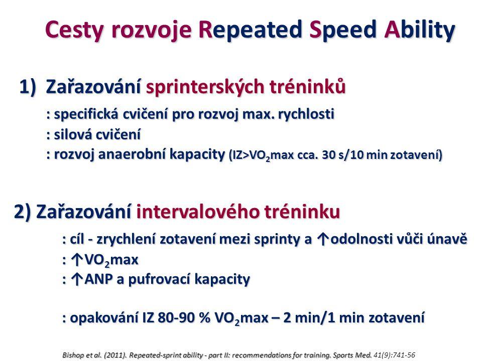 Cesty rozvoje Repeated Speed Ability 1)Zařazování sprinterských tréninků : specifická cvičení pro rozvoj max.