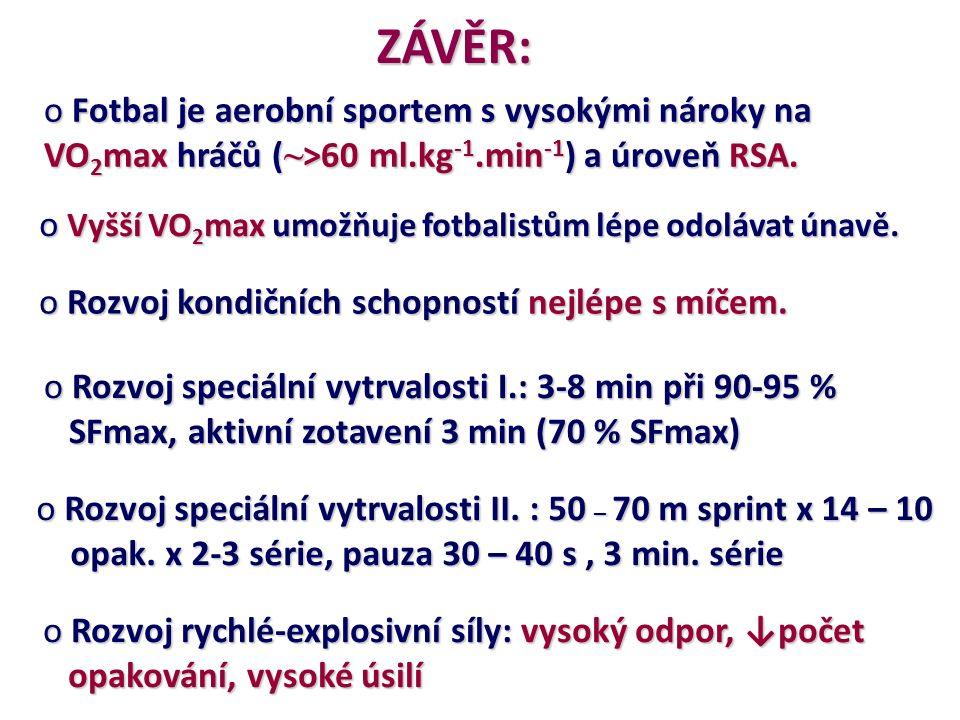 ZÁVĚR: o Fotbal je aerobní sportem s vysokými nároky na VO 2 max hráčů ( ~ >60 ml.kg -1.min -1 ) a úroveň RSA.