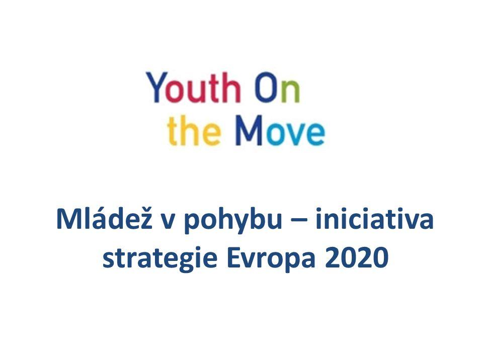 Mládež v pohybu – iniciativa strategie Evropa 2020