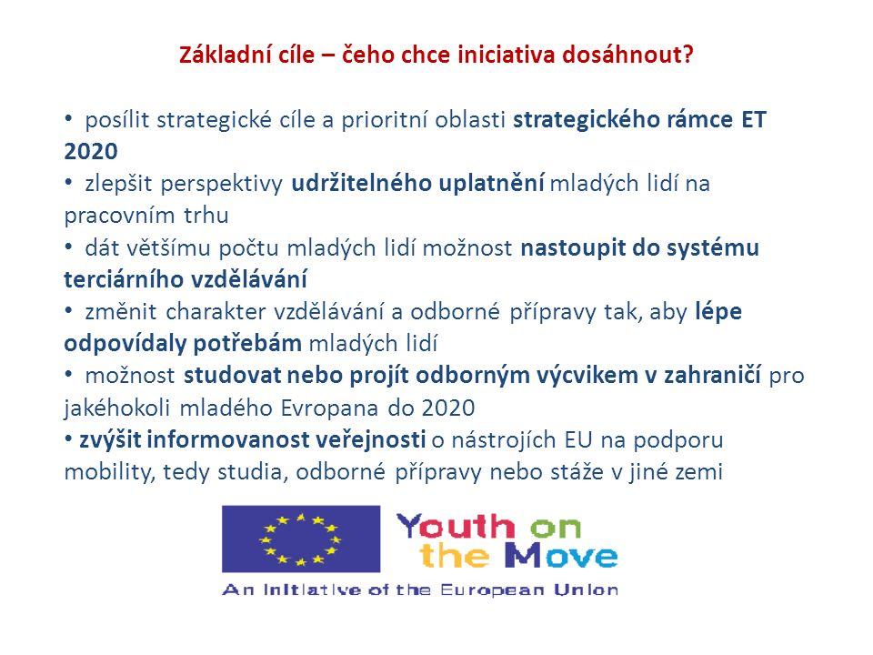 Základní cíle – čeho chce iniciativa dosáhnout? posílit strategické cíle a prioritní oblasti strategického rámce ET 2020 zlepšit perspektivy udržiteln