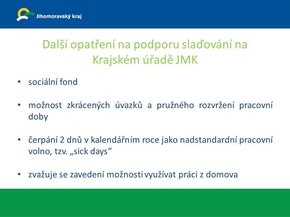 Další opatření na podporu slaďování na Krajském úřadě JMK sociální fond možnost zkrácených úvazků a pružného rozvržení pracovní doby čerpání 2 dnů v kalendářním roce jako nadstandardní pracovní volno, tzv.