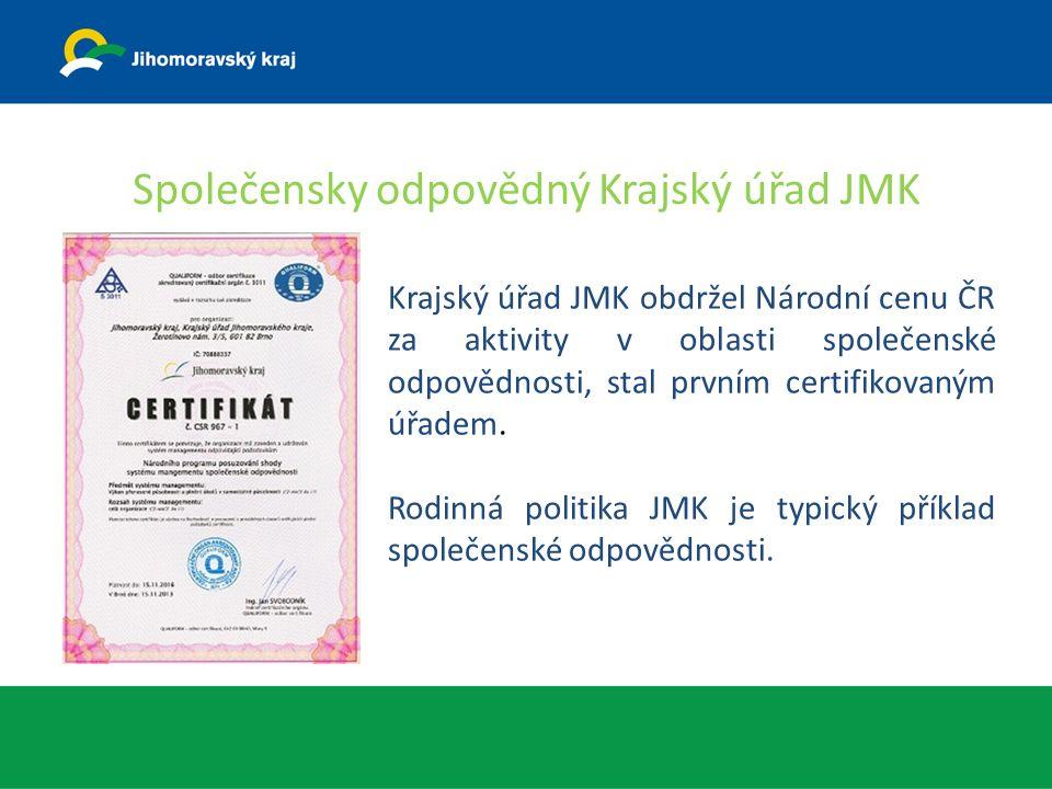 Společensky odpovědný Krajský úřad JMK Krajský úřad JMK obdržel Národní cenu ČR za aktivity v oblasti společenské odpovědnosti, stal prvním certifikovaným úřadem.