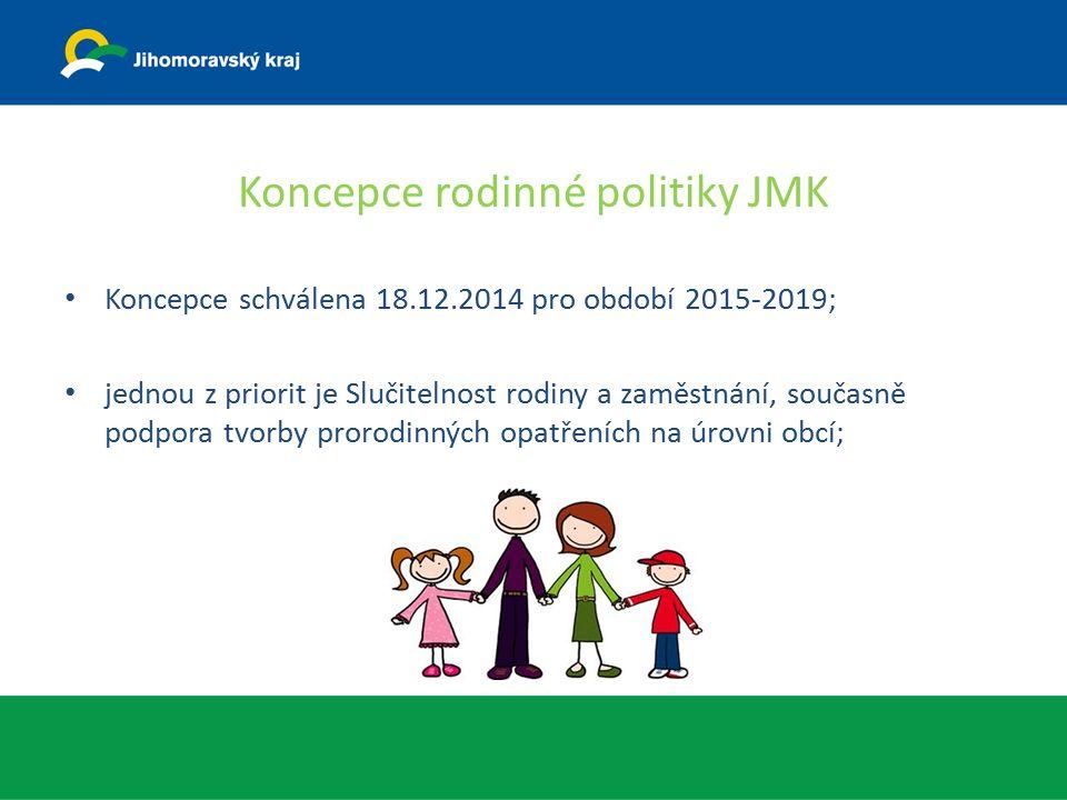 Koncepce rodinné politiky JMK Koncepce schválena 18.12.2014 pro období 2015-2019; jednou z priorit je Slučitelnost rodiny a zaměstnání, současně podpora tvorby prorodinných opatřeních na úrovni obcí;