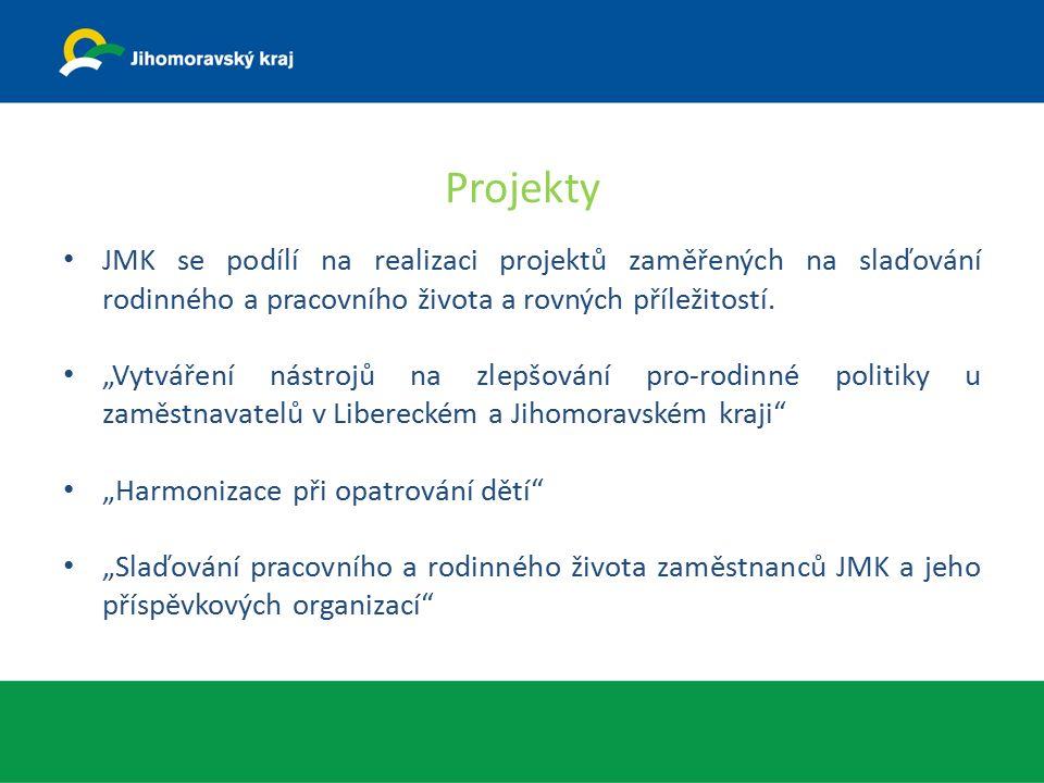 Projekty JMK se podílí na realizaci projektů zaměřených na slaďování rodinného a pracovního života a rovných příležitostí.