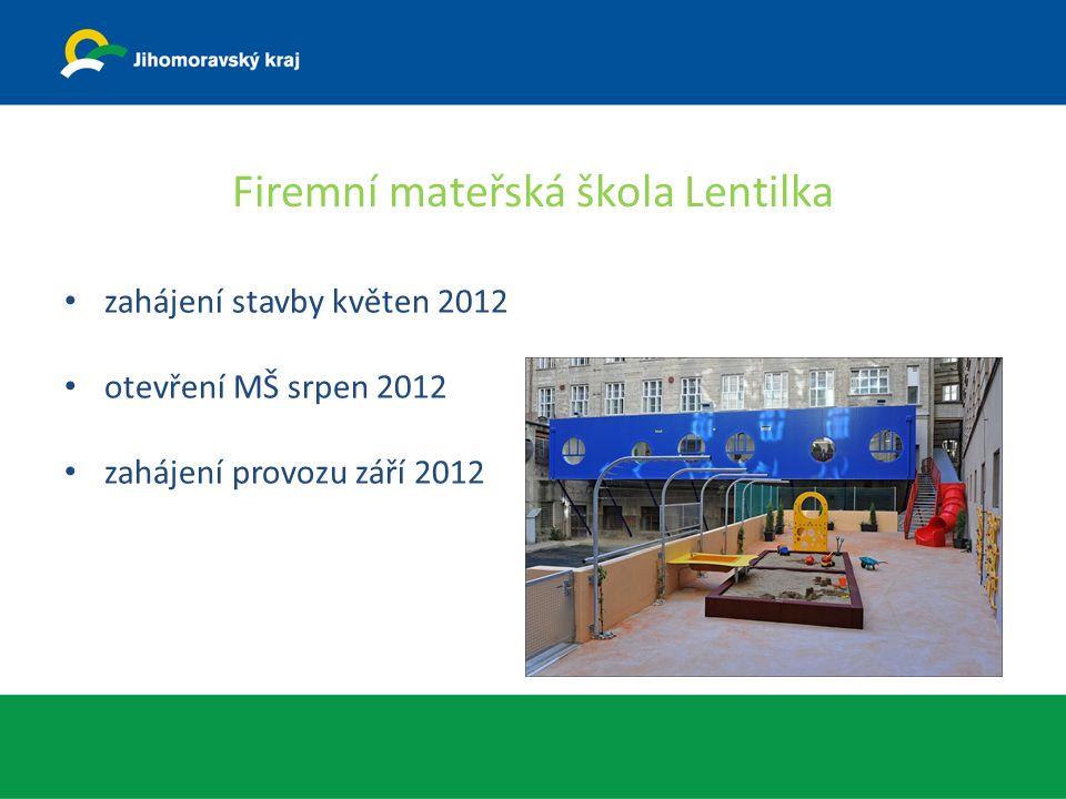Firemní mateřská škola Lentilka zahájení stavby květen 2012 otevření MŠ srpen 2012 zahájení provozu září 2012