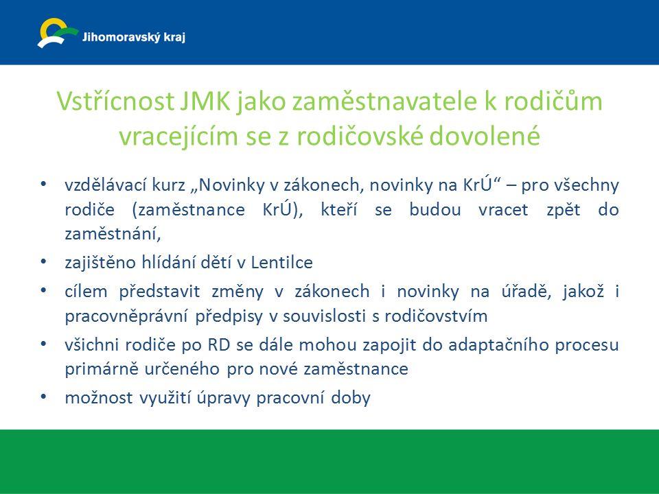 """Vstřícnost JMK jako zaměstnavatele k rodičům vracejícím se z rodičovské dovolené vzdělávací kurz """"Novinky v zákonech, novinky na KrÚ – pro všechny rodiče (zaměstnance KrÚ), kteří se budou vracet zpět do zaměstnání, zajištěno hlídání dětí v Lentilce cílem představit změny v zákonech i novinky na úřadě, jakož i pracovněprávní předpisy v souvislosti s rodičovstvím všichni rodiče po RD se dále mohou zapojit do adaptačního procesu primárně určeného pro nové zaměstnance možnost využití úpravy pracovní doby"""