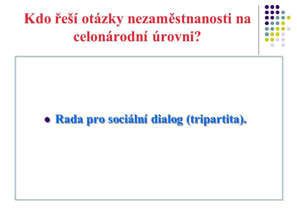 Kdo řeší otázky nezaměstnanosti na celonárodní úrovni Rada pro sociální dialog (tripartita).