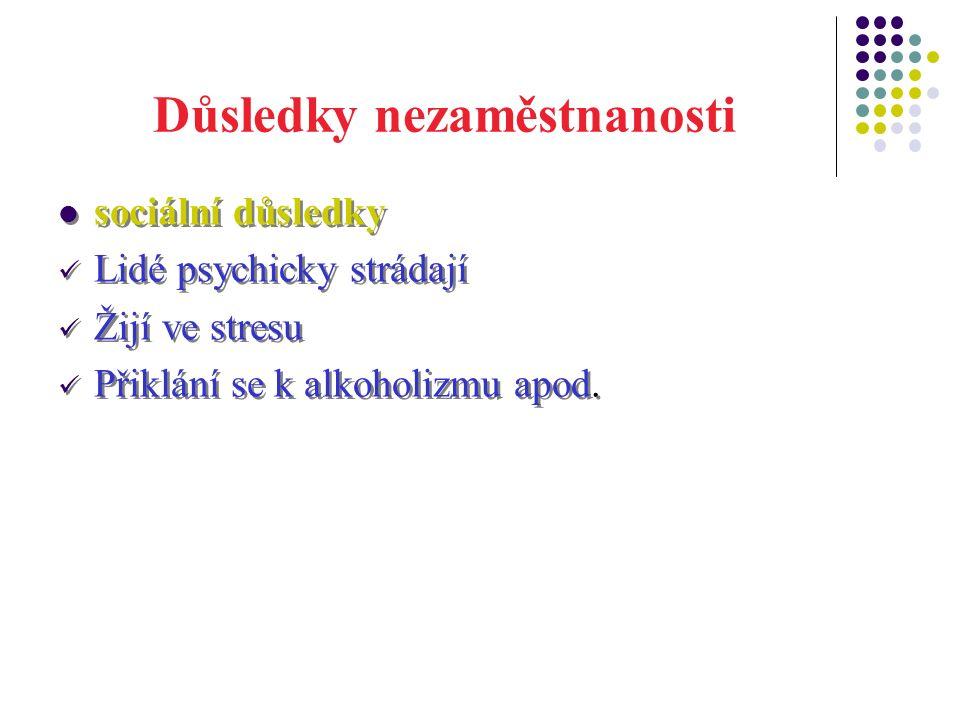 Důsledky nezaměstnanosti sociální důsledky Lidé psychicky strádají Žijí ve stresu Přiklání se k alkoholizmu apod. sociální důsledky Lidé psychicky str