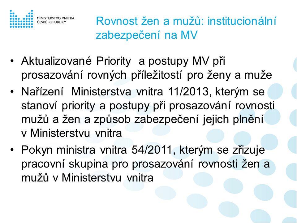 Rovnost žen a mužů: institucionální zabezpečení na MV Aktualizované Priority a postupy MV při prosazování rovných příležitostí pro ženy a muže Nařízení Ministerstva vnitra 11/2013, kterým se stanoví priority a postupy při prosazování rovnosti mužů a žen a způsob zabezpečení jejich plnění v Ministerstvu vnitra Pokyn ministra vnitra 54/2011, kterým se zřizuje pracovní skupina pro prosazování rovnosti žen a mužů v Ministerstvu vnitra