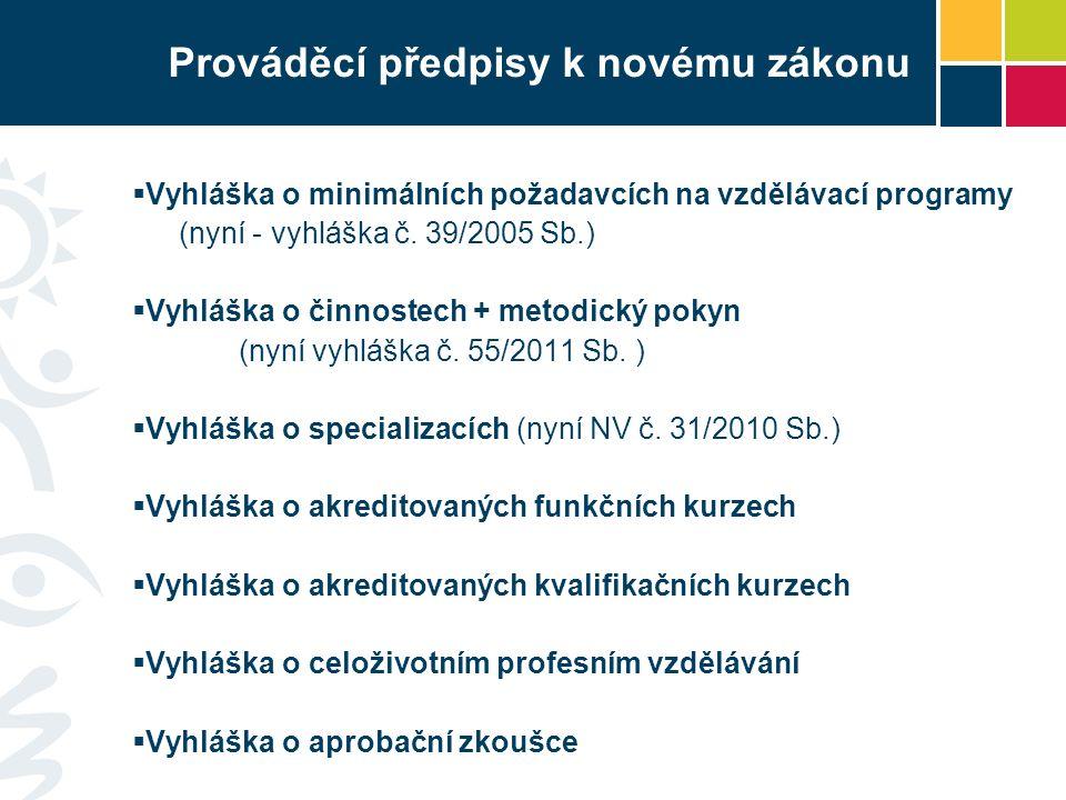 Prováděcí předpisy k novému zákonu  Vyhláška o minimálních požadavcích na vzdělávací programy (nyní - vyhláška č.