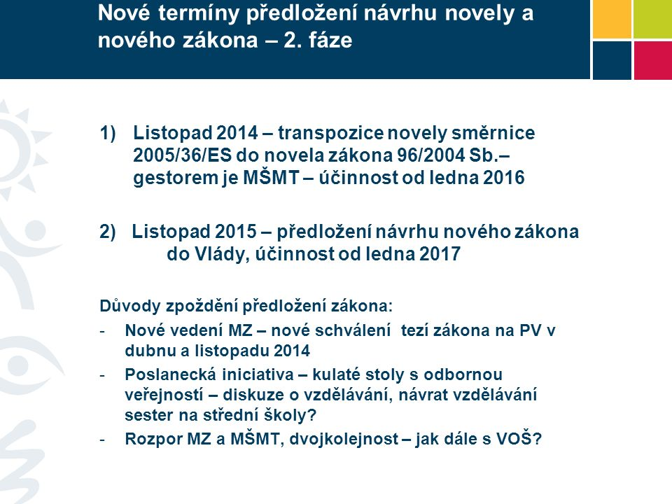 Nové termíny předložení návrhu novely a nového zákona – 2.