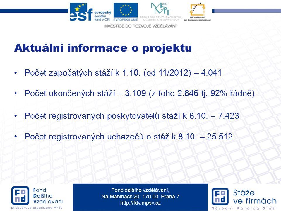 Fond dalšího vzdělávání, Na Maninách 20, 170 00 Praha 7 http://fdv.mpsv.cz Aktuální informace o projektu Počet započatých stáží k 1.10.