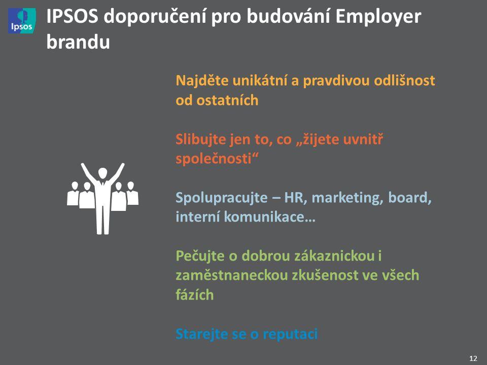 """12 Najděte unikátní a pravdivou odlišnost od ostatních Slibujte jen to, co """"žijete uvnitř společnosti Spolupracujte – HR, marketing, board, interní komunikace… Pečujte o dobrou zákaznickou i zaměstnaneckou zkušenost ve všech fázích Starejte se o reputaci IPSOS doporučení pro budování Employer brandu"""