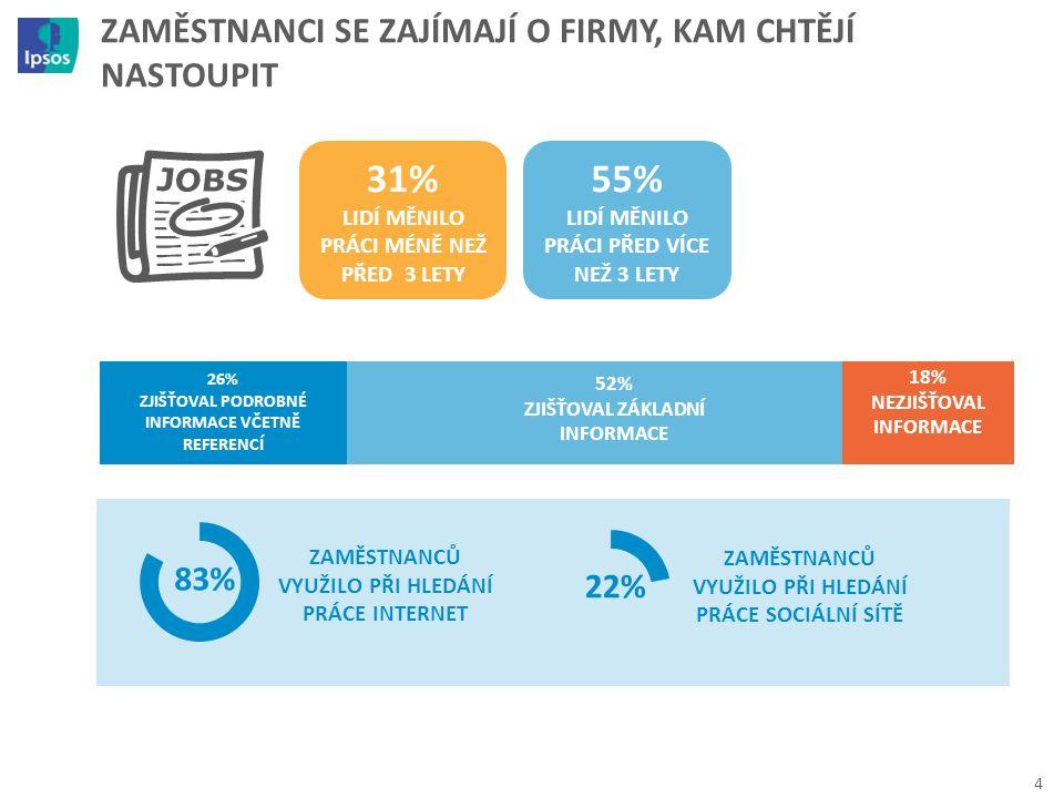 4 ZAMĚSTNANCI SE ZAJÍMAJÍ O FIRMY, KAM CHTĚJÍ NASTOUPIT ZAMĚSTNANCŮ VYUŽILO PŘI HLEDÁNÍ PRÁCE INTERNET ZAMĚSTNANCŮ VYUŽILO PŘI HLEDÁNÍ PRÁCE SOCIÁLNÍ SÍTĚ 83%22% 55% LIDÍ MĚNILO PRÁCI PŘED VÍCE NEŽ 3 LETY 31% LIDÍ MĚNILO PRÁCI MÉNĚ NEŽ PŘED 3 LETY