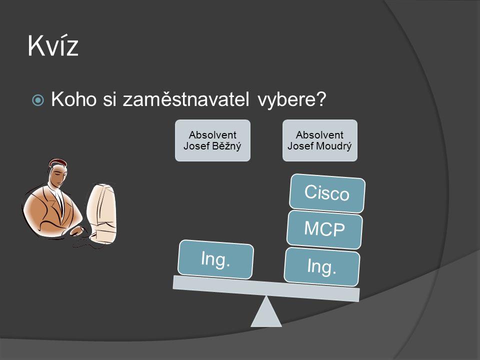 Kvíz  Koho si zaměstnavatel vybere Absolvent Josef Běžný Absolvent Josef Moudrý Ing.MCPCiscoIng.