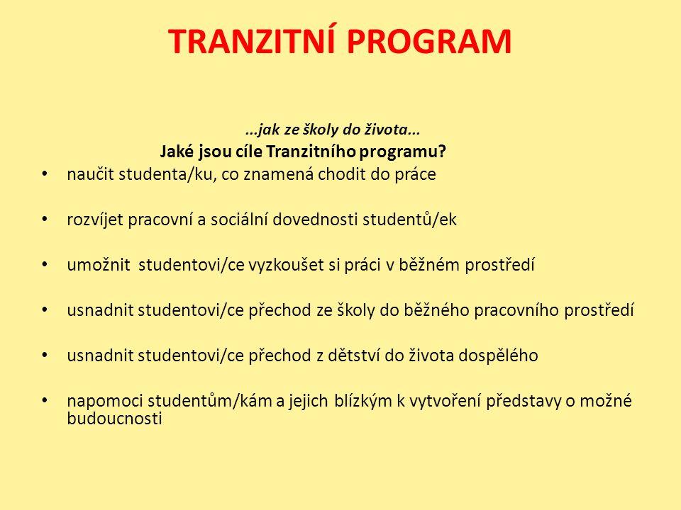 TRANZITNÍ PROGRAM...jak ze školy do života... Jaké jsou cíle Tranzitního programu? naučit studenta/ku, co znamená chodit do práce rozvíjet pracovní a