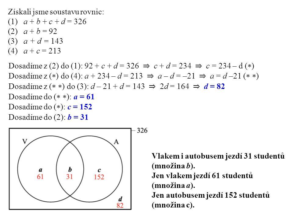 Dosadíme z (2) do (1): 92 + c + d = 326 ⇒ c + d = 234 ⇒ c = 234 – d (  ) Dosadíme z (  ) do (4): a + 234 – d = 213 ⇒ a – d = –21 ⇒ a = d –21 (   ) Dosadíme z (   ) do (3): d – 21 + d = 143 ⇒ 2d = 164 ⇒ d = 82 Dosadíme do (   ): a = 61 Dosadíme do (  ): c = 152 Dosadíme do (2): b = 31 Vlakem i autobusem jezdí 31 studentů (množina b).