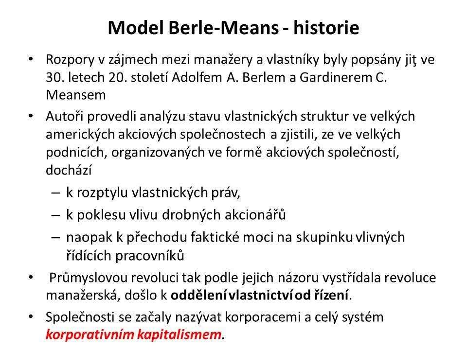 Model Berle-Means - historie Rozpory v zájmech mezi manažery a vlastníky byly popsány jiţ ve 30. letech 20. století Adolfem A. Berlem a Gardinerem C.