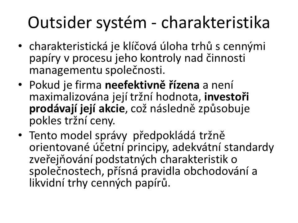 Outsider systém - charakteristika charakteristická je klíčová úloha trhů s cennými papíry v procesu jeho kontroly nad činnosti managementu společnosti