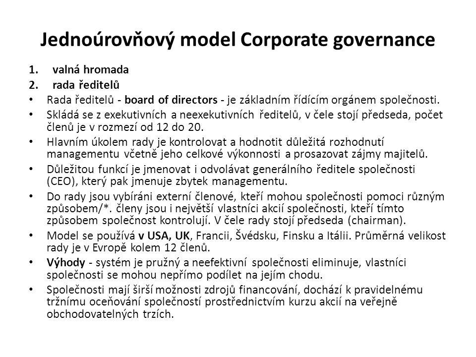 Jednoúrovňový model Corporate governance 1.valná hromada 2.rada ředitelů Rada ředitelů - board of directors - je základním řídícím orgánem společnosti