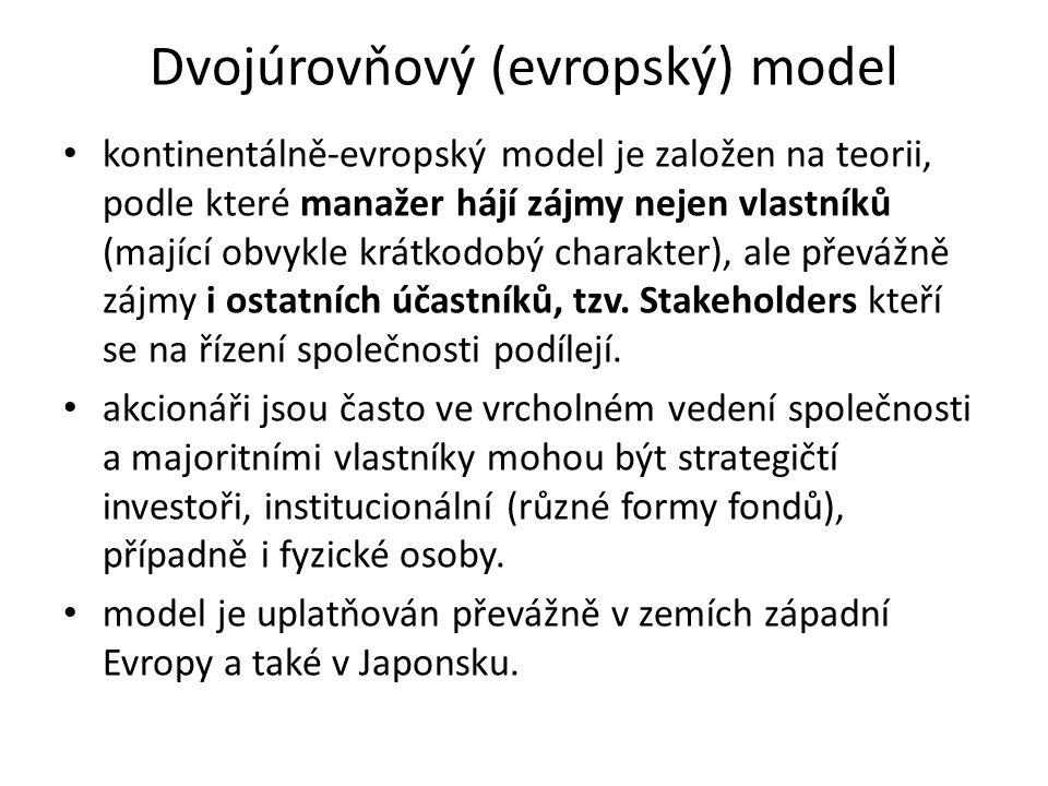 Dvojúrovňový (evropský) model kontinentálně-evropský model je založen na teorii, podle které manažer hájí zájmy nejen vlastníků (mající obvykle krátko