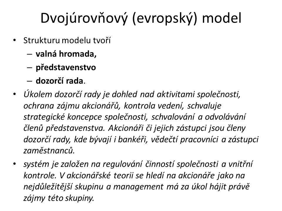 Dvojúrovňový (evropský) model Strukturu modelu tvoří – valná hromada, – představenstvo – dozorčí rada. Úkolem dozorčí rady je dohled nad aktivitami sp