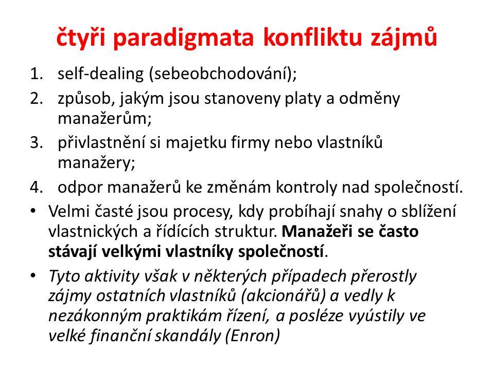 čtyři paradigmata konfliktu zájmů 1.self-dealing (sebeobchodování); 2.způsob, jakým jsou stanoveny platy a odměny manažerům; 3.přivlastnění si majetku