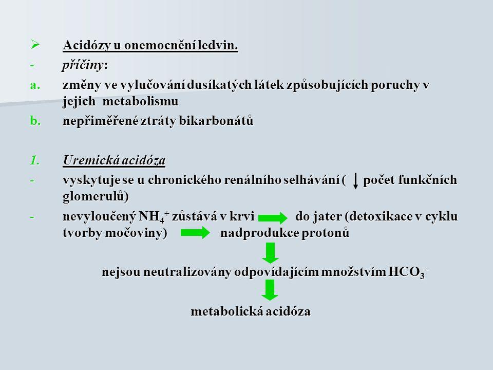  Acidózy u onemocnění ledvin.
