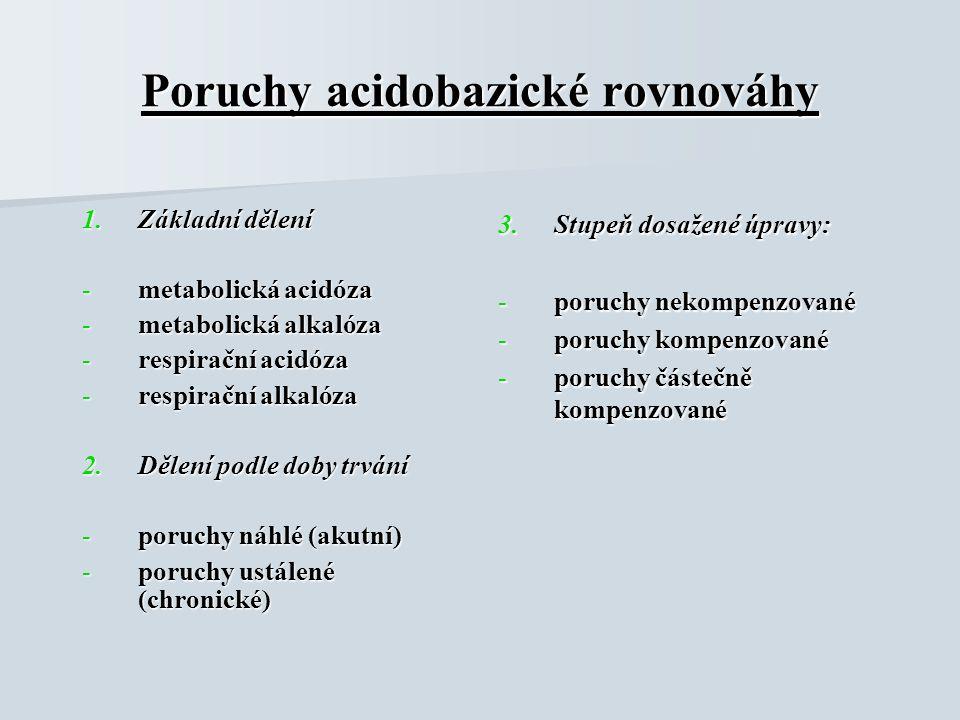 Poruchy acidobazické rovnováhy 1.Základní dělení -metabolická acidóza -metabolická alkalóza -respirační acidóza -respirační alkalóza 2.Dělení podle doby trvání -poruchy náhlé (akutní) -poruchy ustálené (chronické) 3.Stupeň dosažené úpravy: -poruchy nekompenzované -poruchy kompenzované -poruchy částečně kompenzované