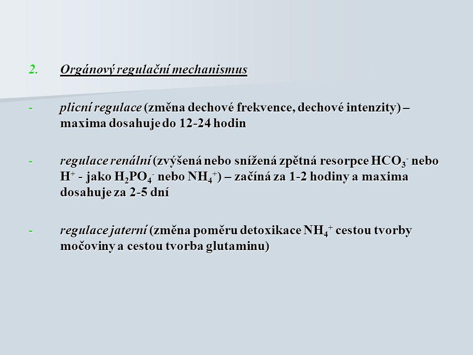 2.Orgánový regulační mechanismus -plicní regulace (změna dechové frekvence, dechové intenzity) – maxima dosahuje do 12-24 hodin -regulace renální (zvýšená nebo snížená zpětná resorpce HCO 3 - nebo H + - jako H 2 PO 4 - nebo NH 4 + ) – začíná za 1-2 hodiny a maxima dosahuje za 2-5 dní -regulace jaterní (změna poměru detoxikace NH 4 + cestou tvorby močoviny a cestou tvorba glutaminu)