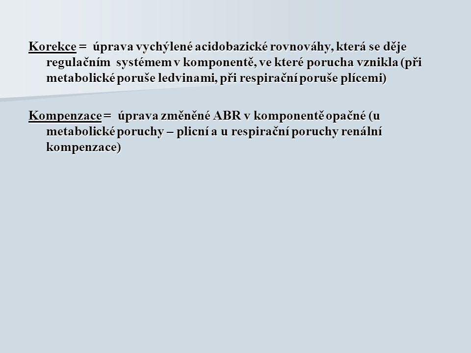 Korekce = úprava vychýlené acidobazické rovnováhy, která se děje regulačním systémem v komponentě, ve které porucha vznikla (při metabolické poruše ledvinami, při respirační poruše plícemi) Kompenzace = úprava změněné ABR v komponentě opačné (u metabolické poruchy – plicní a u respirační poruchy renální kompenzace)