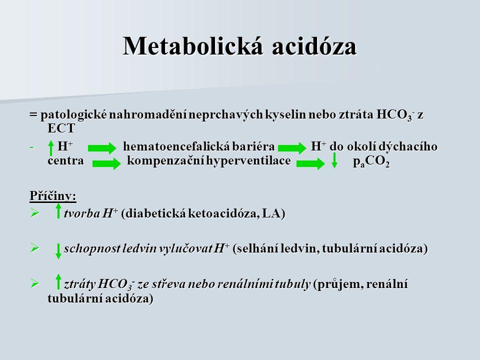 Metabolická acidóza = patologické nahromadění neprchavých kyselin nebo ztráta HCO 3 - z ECT - H + hematoencefalická bariéra H + do okolí dýchacího centra kompenzační hyperventilace p a CO 2 Příčiny:  tvorba H + (diabetická ketoacidóza, LA)  schopnost ledvin vylučovat H + (selhání ledvin, tubulární acidóza)  ztráty HCO 3 - ze střeva nebo renálními tubuly (průjem, renální tubulární acidóza)