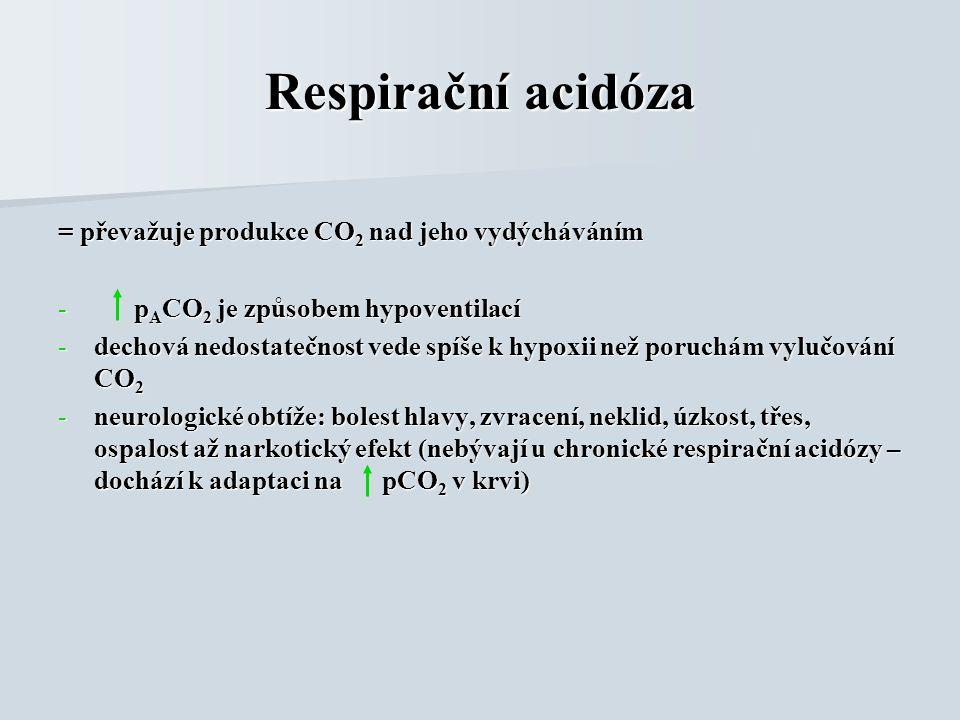 Respirační acidóza = převažuje produkce CO 2 nad jeho vydýcháváním - p A CO 2 je způsobem hypoventilací -dechová nedostatečnost vede spíše k hypoxii n