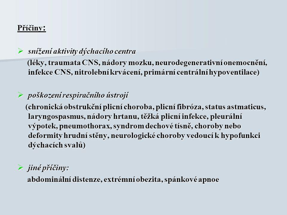 Příčiny :  snížení aktivity dýchacího centra (léky, traumata CNS, nádory mozku, neurodegenerativní onemocnění, infekce CNS, nitrolební krvácení, primární centrální hypoventilace) (léky, traumata CNS, nádory mozku, neurodegenerativní onemocnění, infekce CNS, nitrolební krvácení, primární centrální hypoventilace)  poškození respiračního ústrojí (chronická obstrukční plicní choroba, plicní fibróza, status astmaticus, laryngospasmus, nádory hrtanu, těžká plicní infekce, pleurální výpotek, pneumothorax, syndrom dechové tísně, choroby nebo deformity hrudní stěny, neurologické choroby vedoucí k hypofunkci dýchacích svalů) (chronická obstrukční plicní choroba, plicní fibróza, status astmaticus, laryngospasmus, nádory hrtanu, těžká plicní infekce, pleurální výpotek, pneumothorax, syndrom dechové tísně, choroby nebo deformity hrudní stěny, neurologické choroby vedoucí k hypofunkci dýchacích svalů)  jiné příčiny: abdominální distenze, extrémní obezita, spánkové apnoe abdominální distenze, extrémní obezita, spánkové apnoe
