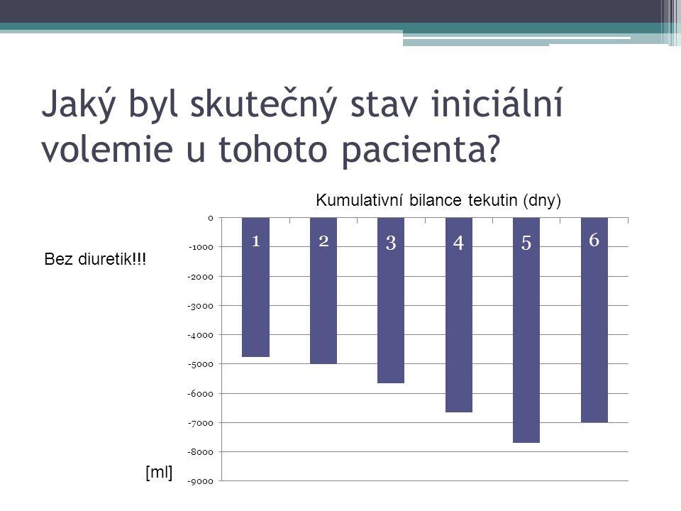 Jaký byl skutečný stav iniciální volemie u tohoto pacienta? Kumulativní bilance tekutin (dny) [ml] Bez diuretik!!!