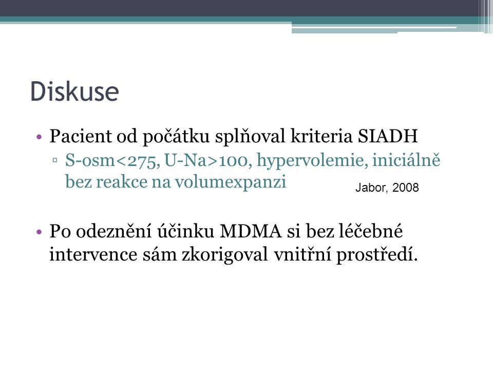 Diskuse Pacient od počátku splňoval kriteria SIADH ▫S-osm 100, hypervolemie, iniciálně bez reakce na volumexpanzi Po odeznění účinku MDMA si bez léčeb