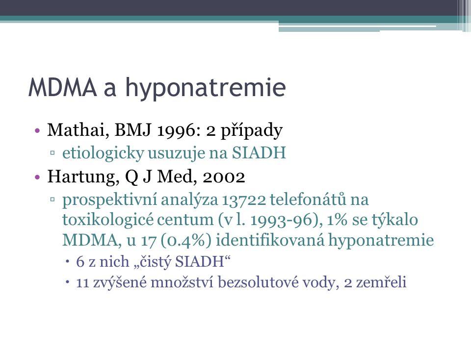 MDMA a hyponatremie Mathai, BMJ 1996: 2 případy ▫etiologicky usuzuje na SIADH Hartung, Q J Med, 2002 ▫prospektivní analýza 13722 telefonátů na toxikologicé centum (v l.