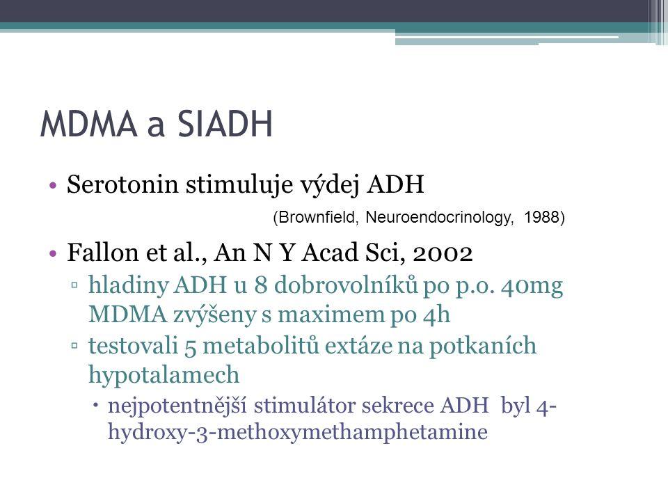 MDMA a SIADH Serotonin stimuluje výdej ADH Fallon et al., An N Y Acad Sci, 2002 ▫hladiny ADH u 8 dobrovolníků po p.o. 40mg MDMA zvýšeny s maximem po 4