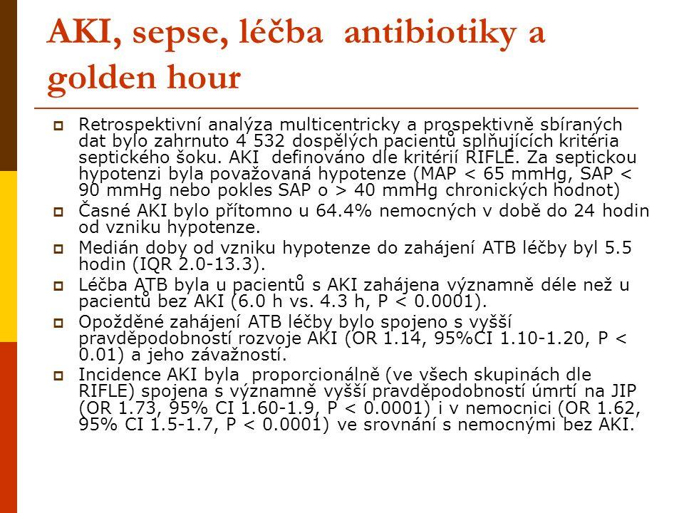 Venózní kongesce v patogenezi AKI - nový koncept?