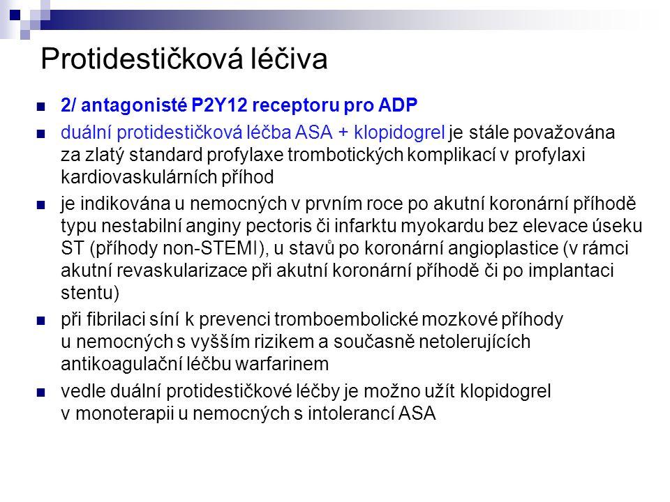 Protidestičková léčiva 2/ antagonisté P2Y12 receptoru pro ADP duální protidestičková léčba ASA + klopidogrel je stále považována za zlatý standard profylaxe trombotických komplikací v profylaxi kardiovaskulárních příhod je indikována u nemocných v prvním roce po akutní koronární příhodě typu nestabilní anginy pectoris či infarktu myokardu bez elevace úseku ST (příhody non-STEMI), u stavů po koronární angioplastice (v rámci akutní revaskularizace při akutní koronární příhodě či po implantaci stentu) při fibrilaci síní k prevenci tromboembolické mozkové příhody u nemocných s vyšším rizikem a současně netolerujících antikoagulační léčbu warfarinem vedle duální protidestičkové léčby je možno užít klopidogrel v monoterapii u nemocných s intolerancí ASA