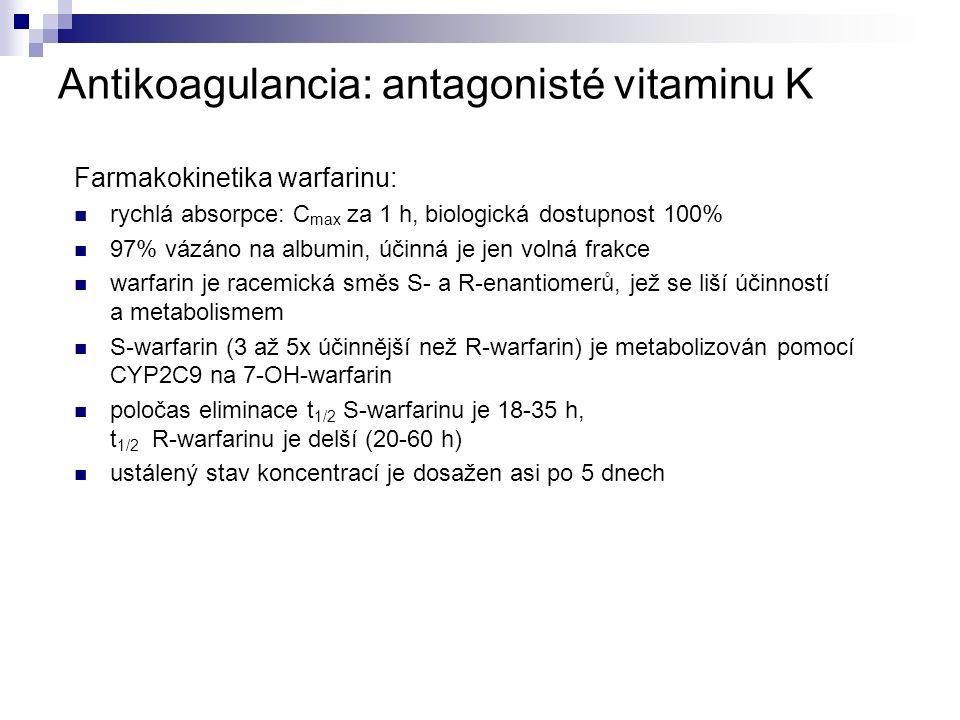 Antikoagulancia: antagonisté vitaminu K Farmakokinetika warfarinu: rychlá absorpce: C max za 1 h, biologická dostupnost 100% 97% vázáno na albumin, účinná je jen volná frakce warfarin je racemická směs S- a R-enantiomerů, jež se liší účinností a metabolismem S-warfarin (3 až 5x účinnější než R-warfarin) je metabolizován pomocí CYP2C9 na 7-OH-warfarin poločas eliminace t 1/2 S-warfarinu je 18-35 h, t 1/2 R-warfarinu je delší (20-60 h) ustálený stav koncentrací je dosažen asi po 5 dnech