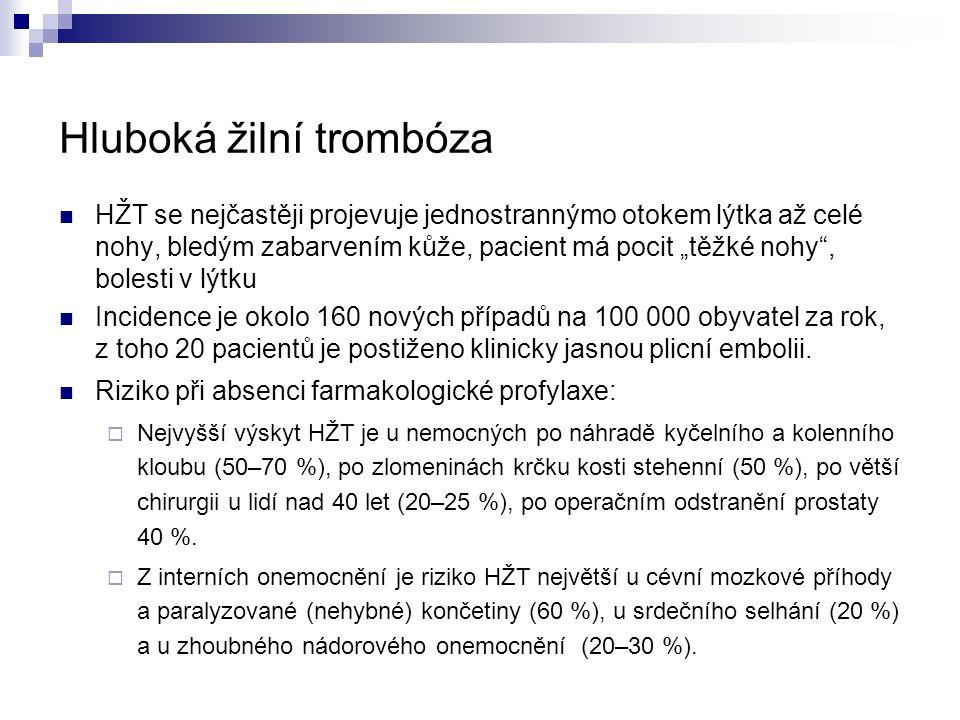 Žilní trombóza vrozené poruchy krevního srážení neboli hyperkoagulační stavy = geneticky podmíněné poruchy funkce koagulačních faktorů (HŽT se objeví v mladém věku, v neobvyklé lokalizaci, opakuje se bez jiného klinického rizika, pozitivní rodinná anamnéza) faktor V Leiden (necitlivost FV k inhibici aktivovaným proteinem C): 5% populace, 50% případů HŽT mutace protrombinu: 2% populace deficit proteinu C: 0,5% populace deficit antitrombinu: 0,2% populace vliv kombinace faktorů!!!: hormonální antikoncepce = 4-násobné riziko (4 x 3/100 000), horm.