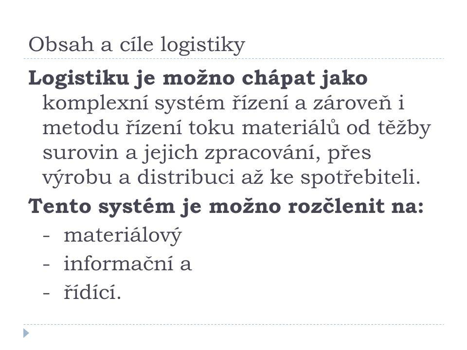 Obsah a cíle logistiky Logistiku je možno chápat jako komplexní systém řízení a zároveň i metodu řízení toku materiálů od těžby surovin a jejich zpracování, přes výrobu a distribuci až ke spotřebiteli.