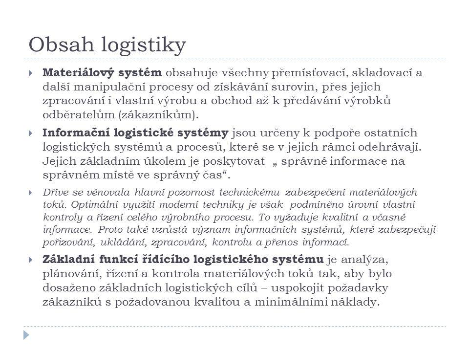 Obsah logistiky  Materiálový systém obsahuje všechny přemísťovací, skladovací a další manipulační procesy od získávání surovin, přes jejich zpracování i vlastní výrobu a obchod až k předávání výrobků odběratelům (zákazníkům).
