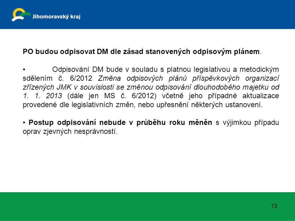 13 PO budou odpisovat DM dle zásad stanovených odpisovým plánem.