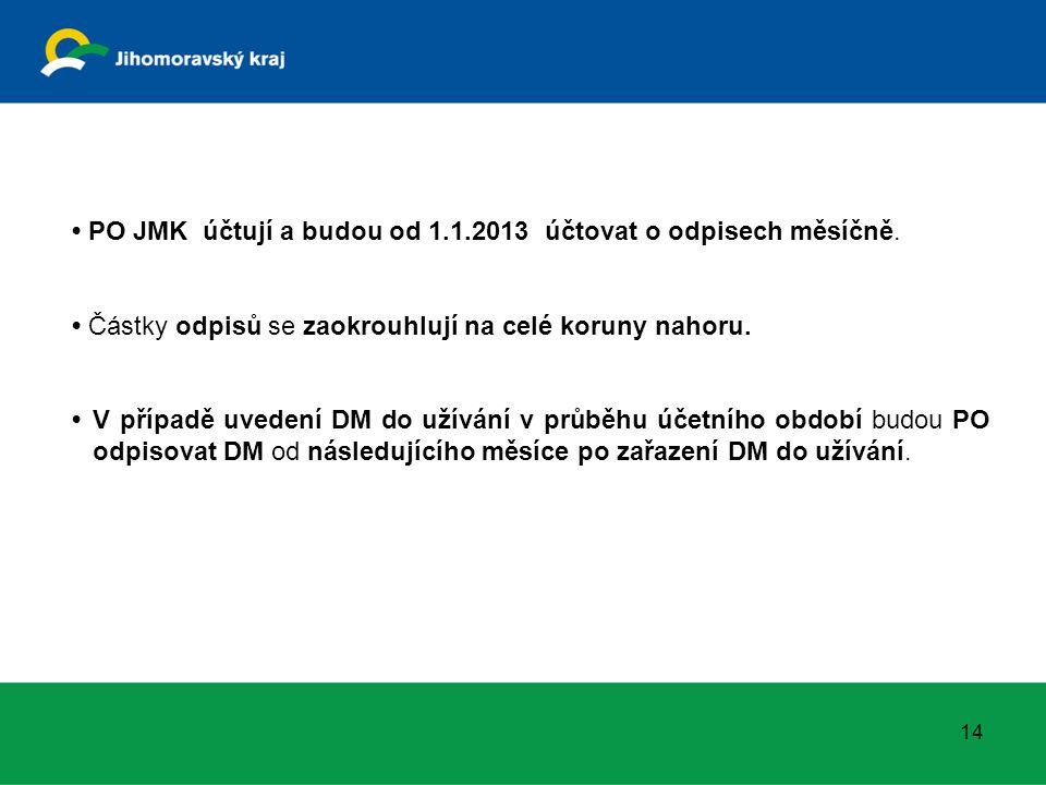PO JMK účtují a budou od 1.1.2013 účtovat o odpisech měsíčně.